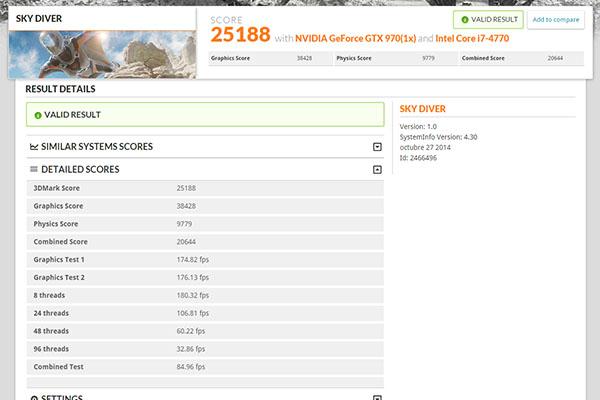 iChill GeForce GTX970 Ultra