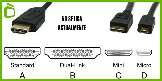 Hdmi Wire Diagram additionally Adaptador Dvi A Vga Dvi I Macho Hd15 Hembras together with Displayport Daisy Chaining Of 3 Or 4 Monitors Quick Guide additionally What Dvi Splitter Cable Do I Need in addition Review New Mac Mini Offers An Attractive Bang For The Buck. on dvi cable