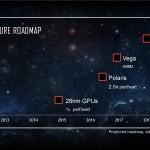 Las GPUs AMD Vega llegarán en 2017