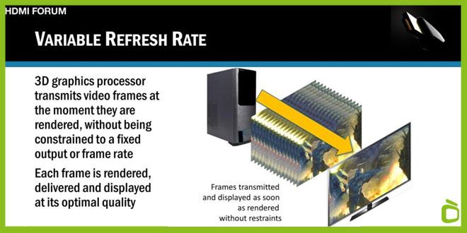 Cable HDMI 2.1