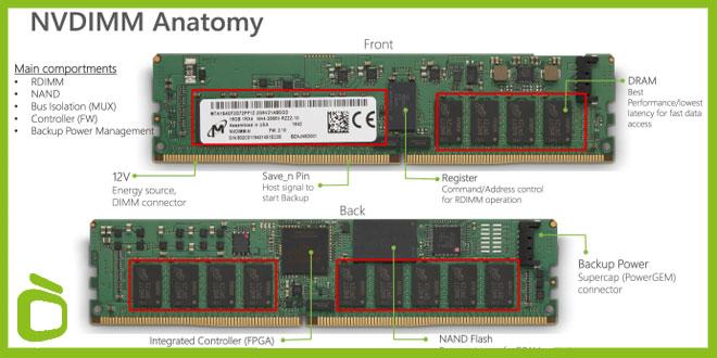RAM DDR4 NVDIMM-N