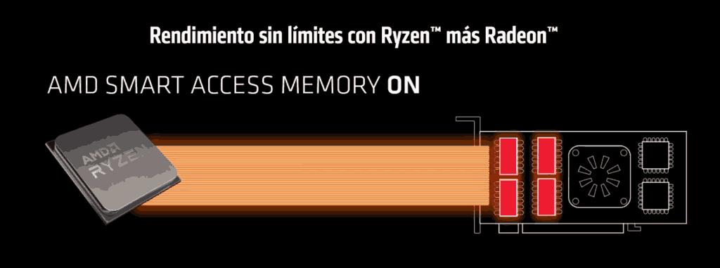 AMD Smart Access